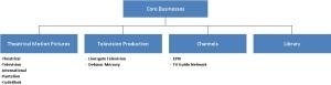 LGF Overview2